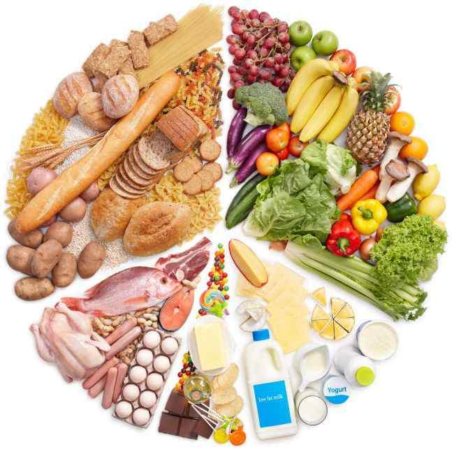 Alimentação Equilibrada - Dieta